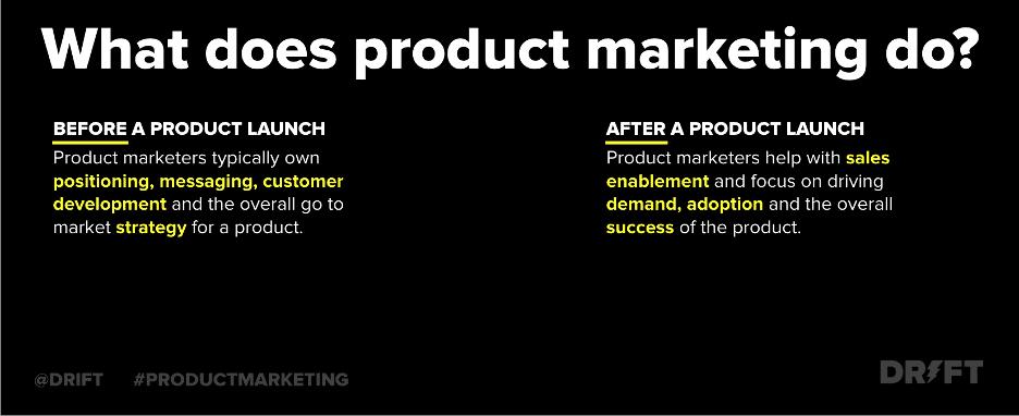 Менеджмент и маркетинг продукта. Роли и задачи