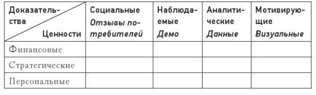 Патрика Ренвуазе, Кристофа Морен. Код убеждения